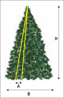 Kerstboom verlichting berekenen volgens hoogte en breedte van de boom
